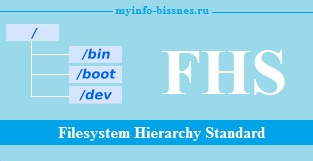 Filesystem Hierarchy Standard